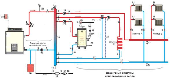 линия системы отопления;